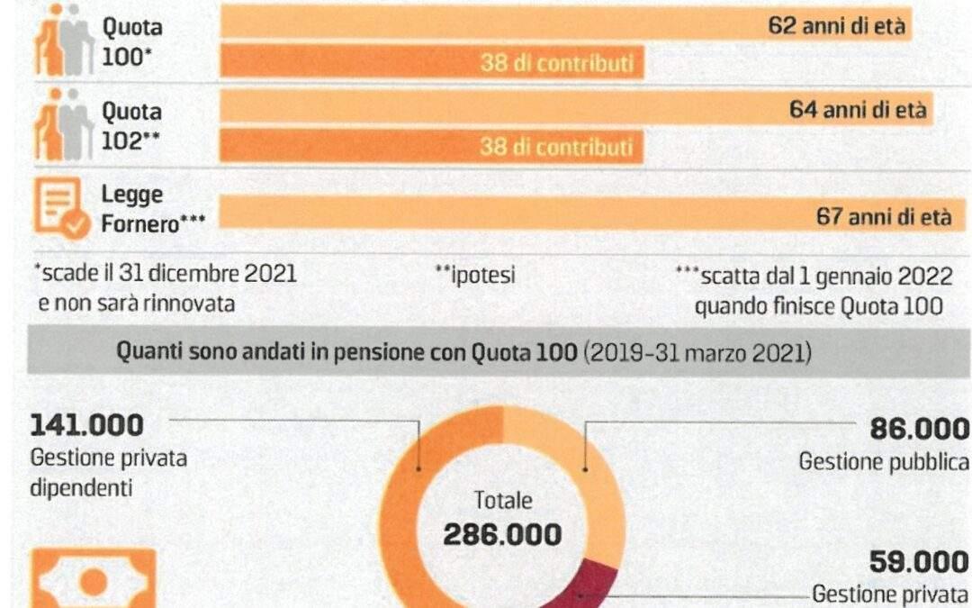 """PENSIONI: RITIRO A 62 ANNI O """"QUOTA 41"""""""